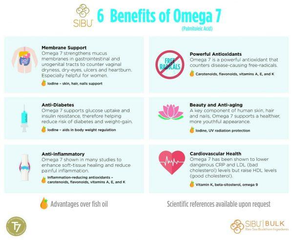 SIBU Omega 7 Sea Buckthorn Oil, 180 Soft gels 2