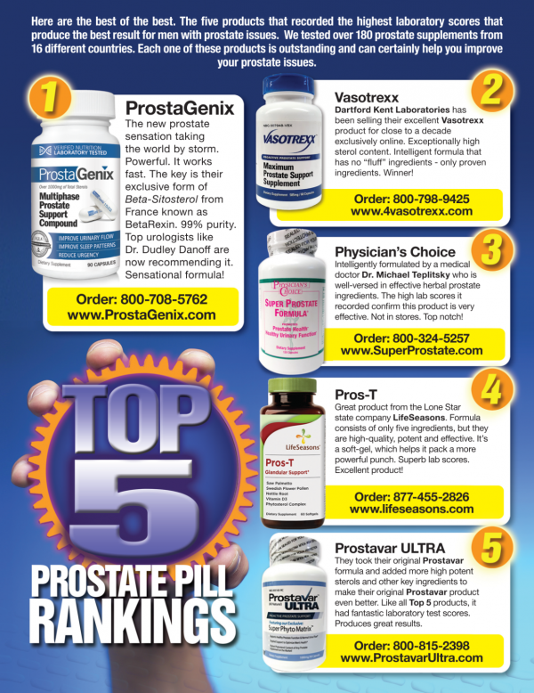 3 Bottle ProstaGenix - Direct From Mfg Not A Counterfeit, #1 Prostate Supplement 4