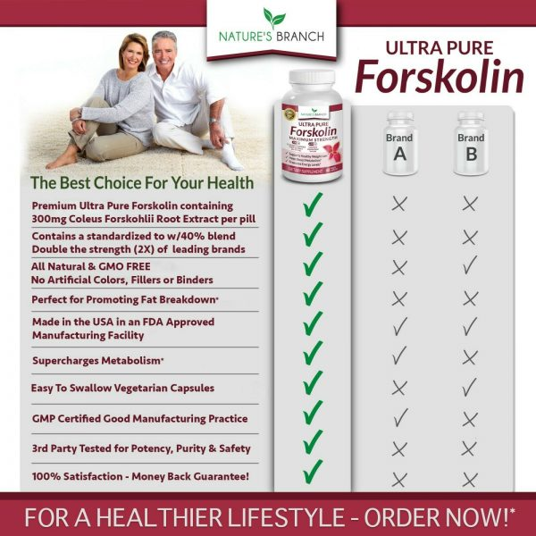 PREMIUM 100% ULTRA PURE FORSKOLIN EXTRACT FOR WEIGHT LOSS MAXIMUM STRENGTH! 2