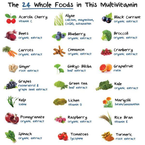 NATURELO Whole Food Multivitamin for Men - 240 Capsules 4