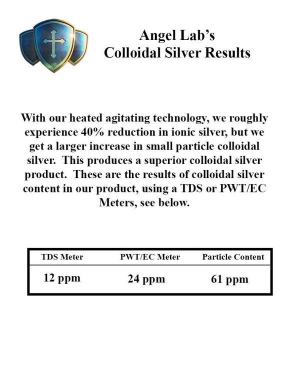 Colloidal Silver 1 one Gallon 128 oz 10ppm BEST DEAL! 2