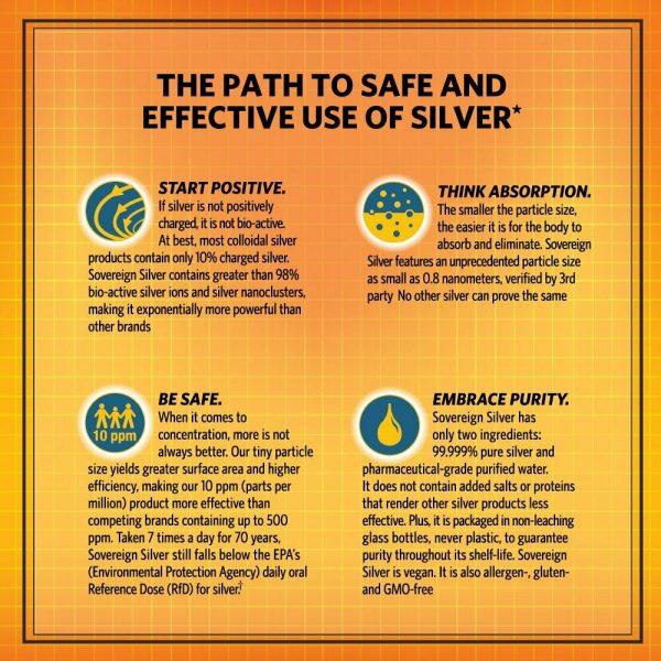 Sovereign Silver 32oz - Bio-Active Silver Hydrosol for Immune Support - 32 Fl Oz 5