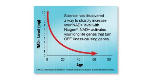 NAD+ Nicotinamide Riboside 300mg 💕 LIFE EXTENSION Cell Regenerator ⭐️ NIAGEN ⭐️ 3