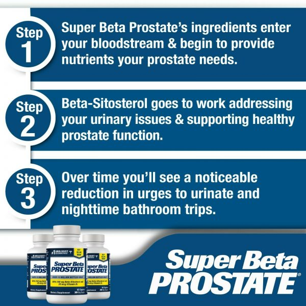 Super Beta Prostate Supplement -Reduce Frequent Urges to Urinate- NEW -FREE S&H 4