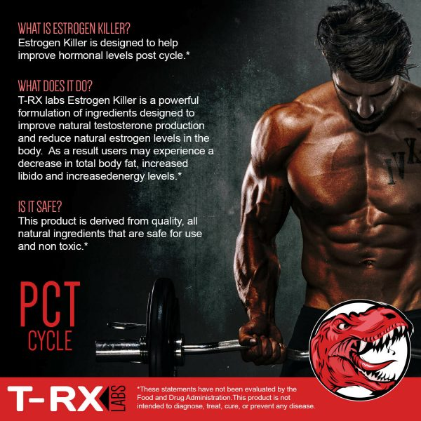 T-RX Labs Estrogen Blocker PCT Post Cycle Therapy Testosterone Booster 2