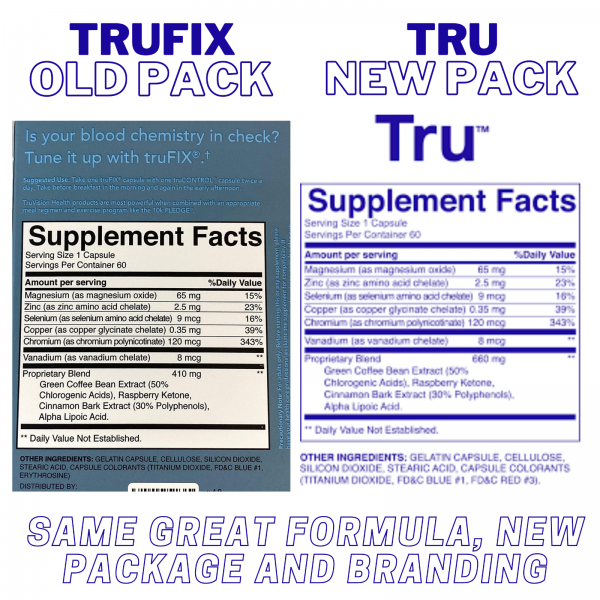 TruVision Health Tru and TruControl Weight Loss Combo 1 Month (30 Day) Supply 8