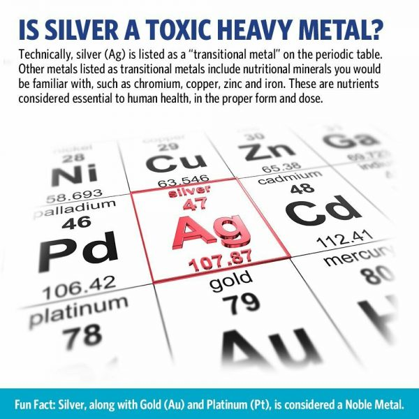 Sovereign Silver 32oz - Bio-Active Silver Hydrosol for Immune Support - 32 Fl Oz 4