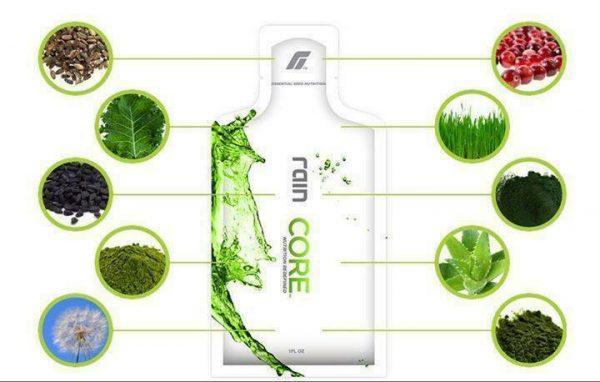 "Rain International CORE ""Pure Wellness"" - 2 Boxes - 60 Seed Packs - 06/2022 3"