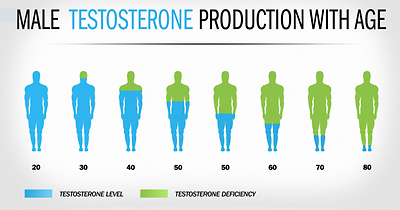 Testosterone Booster Monster Test for Men More Muscle Mass 6,000+ MG 2 Pack  4