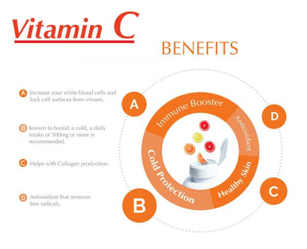 Vitamin C 500mg - Immune Support - 100 Capsules per Bottle - 2 PACK 3