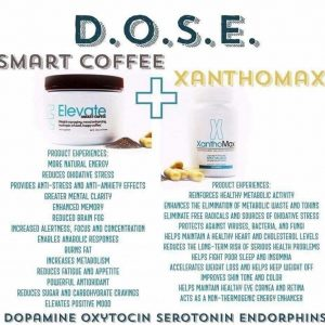 ELEVATE DOSE SMART COFFEE TUB And XanthoMax Appetite Control Bundle- Elevacity