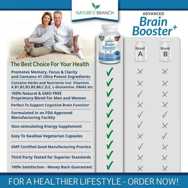 ADVANCED Brain Booster Supplement Memory Focus Mind & Clarity Enhancer Nootropic 3
