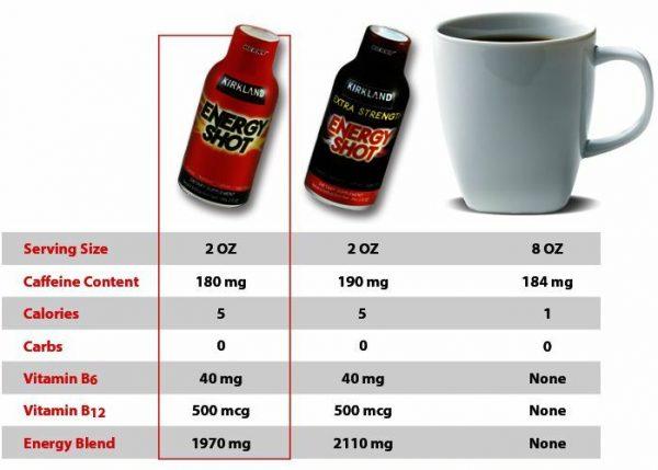 Kirkland 5+ Hours Energy Shot OR Extra-Strength No Sugar/Carb, 2 OZ. Your Choice 1