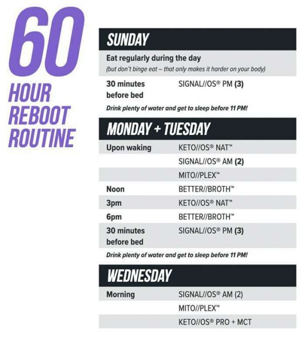 Unboxed PRUVIT 60 Hour Reboot/Fast System ~ COMPLETE 2