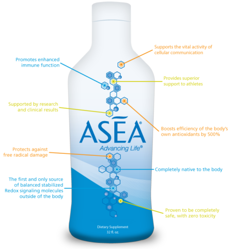 ASEA REDOX Water BEST BY 2018, 128 oz cell signaling gut digestive skincare 3