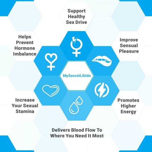 MySecretLibido-Boosts Sex Drive-Enhances Sensitivity-Supports Hormone Health 1
