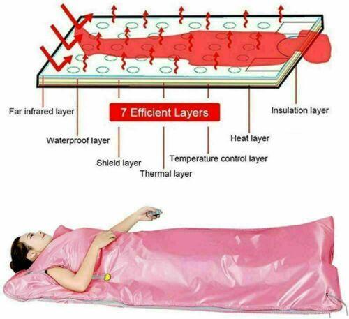 Far Infrared Sauna Blanket Detox Slimming Suit Home Spa Weight Loss Machine Set 1