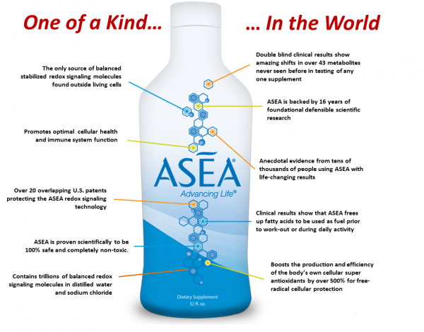 ASEA REDOX Water BEST BY 2018, 128 oz cell signaling gut digestive skincare 2