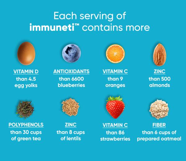 5 Pack IMMUNETI Advanced Immune Defense 6 in 1 - INCLUDES VITAMIN D3 - FREE SHIP 3