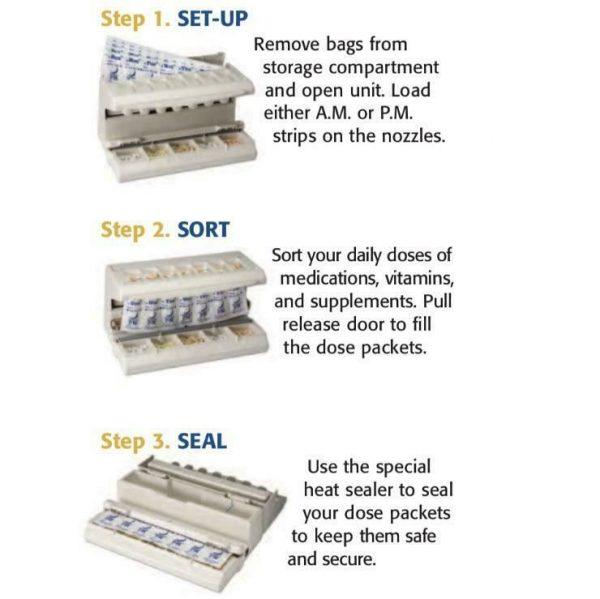 Dose Guardian Home Medication Sealing Unit w/ 12 Dosing Strips 5