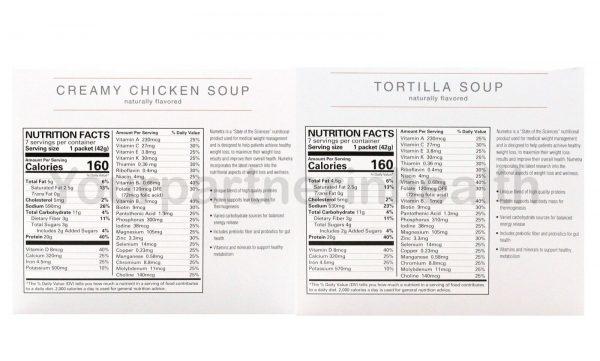 ROBARD NUMETRA SOUP COMBO - CHICKEN - TORTILLA - LIKE OPTIFAST 1