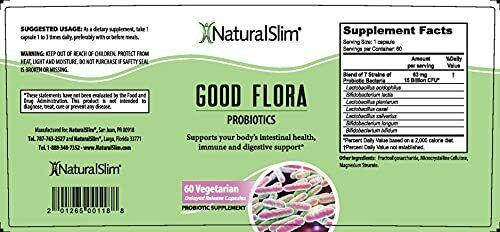 NaturalSlim Candiseptic Kit - Candida Albicans Overgrowth Treatment with Probiot 5