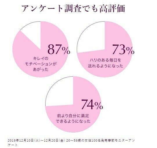 Shiseido The Collagen Drink EXR 50 ml x10 Bottles Japanese Beauty w/Tracking # 4