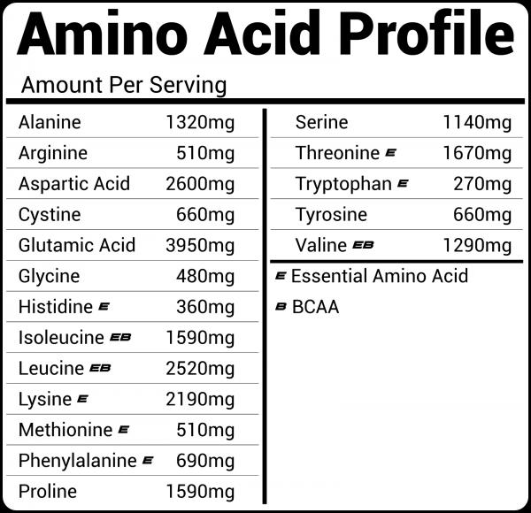 MASN PRO WHEY Protein Powder 10 lbs CHOCOLATE ProWhey 130 Servings  4