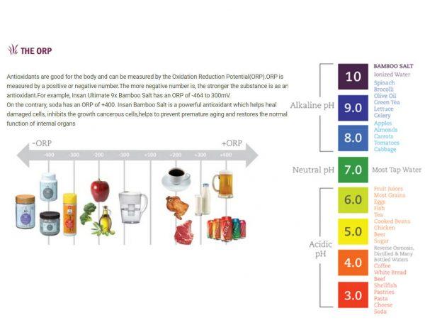 Insan 9 Times Roasted Purple Bamboo Salt Crystals 240g Detox 80+ Minerals 2